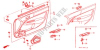 DOOR LINING (RH) for Honda Cars CIVIC COUPE 1.6ILS 2 Doors 4 speed automatic 2000