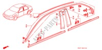 MOLDING for Honda Cars CIVIC 1.5ILS 4 Doors 4 speed automatic 1999