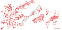 EXHAUST PIPE/SILENCER (TYPE R) ELECTRICAL EQUIPMENTS, EXHAUST, HEATER CIVIC honda-cars 2005 TYPE R     PREMIUM B__0201