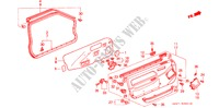 DOOR LINING for Honda Cars CIVIC CRX 1.6I-16 3 Doors 5 speed manual 1990
