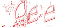 FRONT DOOR PANELS for Honda Cars CR-V DIESEL SE 5 Doors 6 speed manual 2005