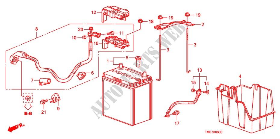 Battery For Honda Cars City Lx